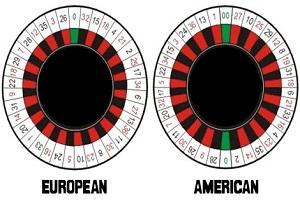american vs european roulette