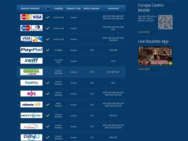 Europacasino Online
