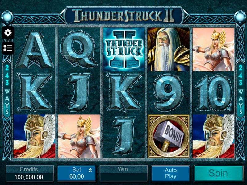 Thunderstruck 2 Yuva İncelemesi