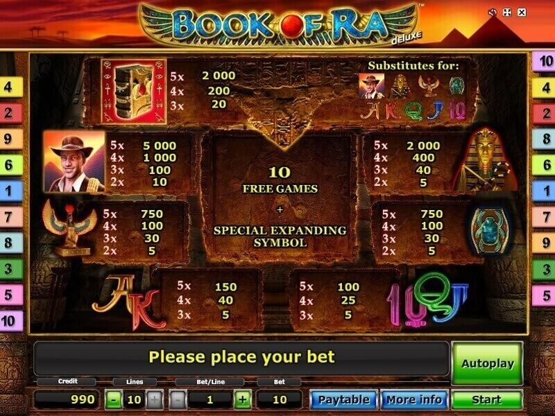 Book of Ra Deluxe Bedava Slot Oyna